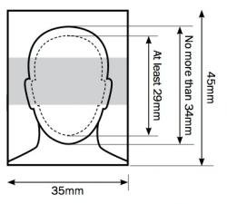 biometrische-schablone-vereinigtes-königreich